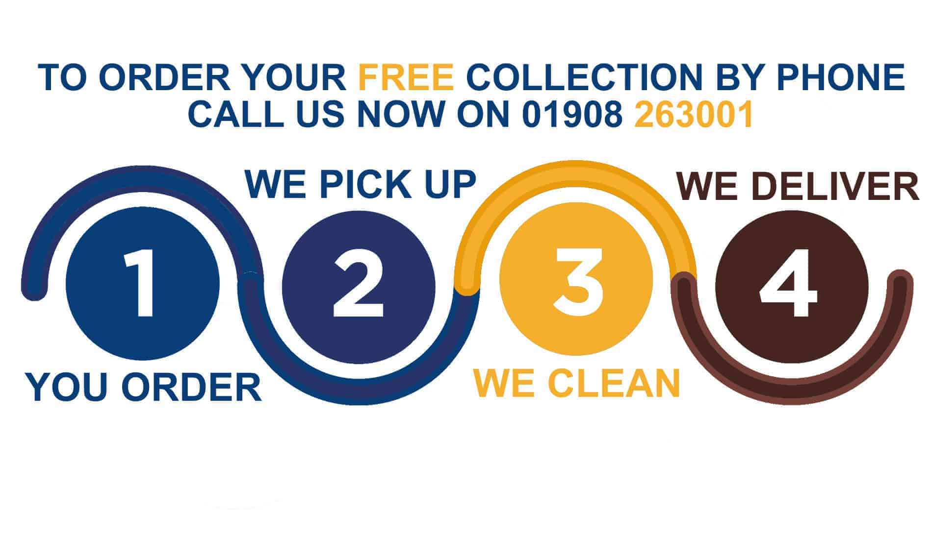 Order a dry cleaning collection online